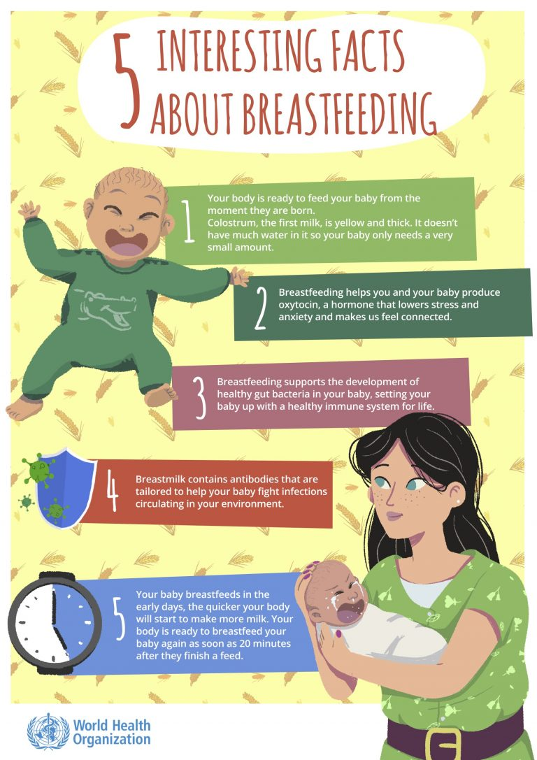 Facts About Breastfeeding WHO En