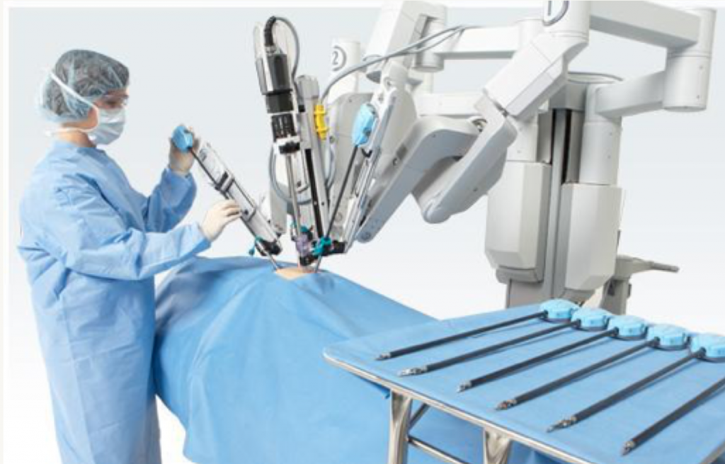 Figure 2 Implications Of Robotic Surgery