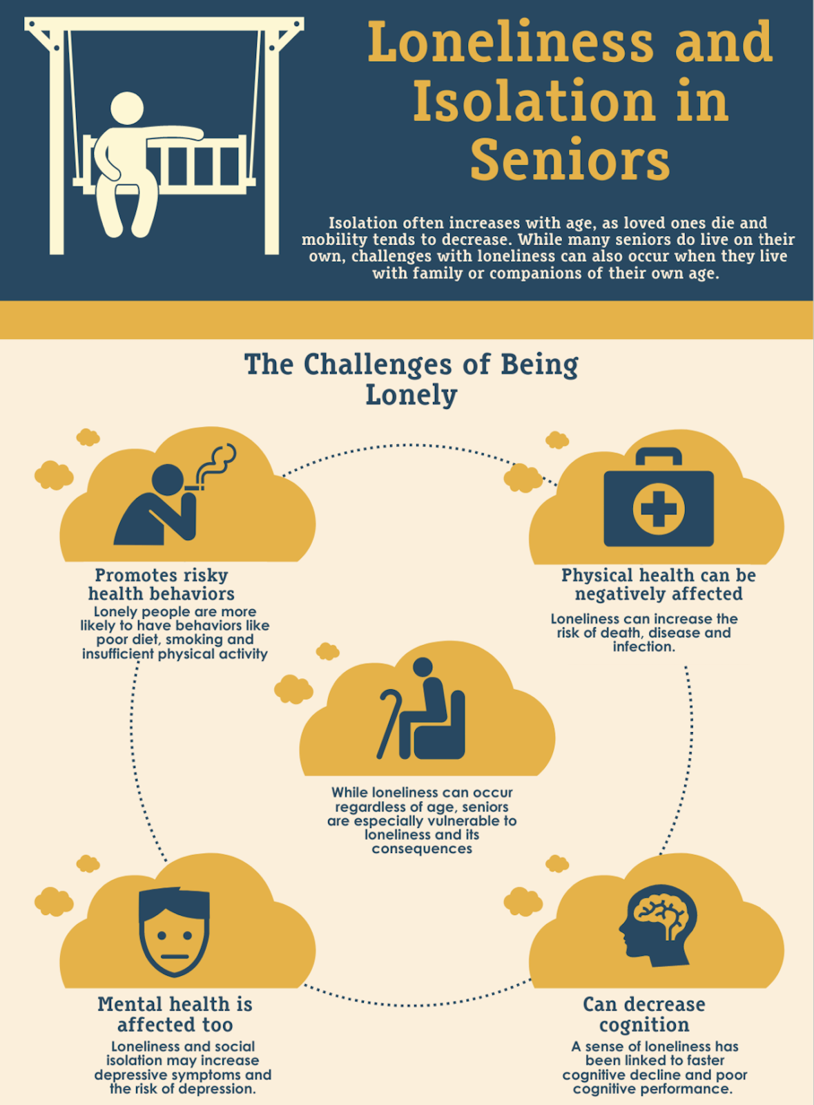 Sherry Wu explores the impact of social isolation on residents in long-term care
